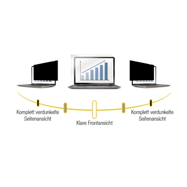"Fellowes® Bildschirmfilter PrivaScreen™ Blackout Laptops, Monitore 35,81 cm (14,1"")"